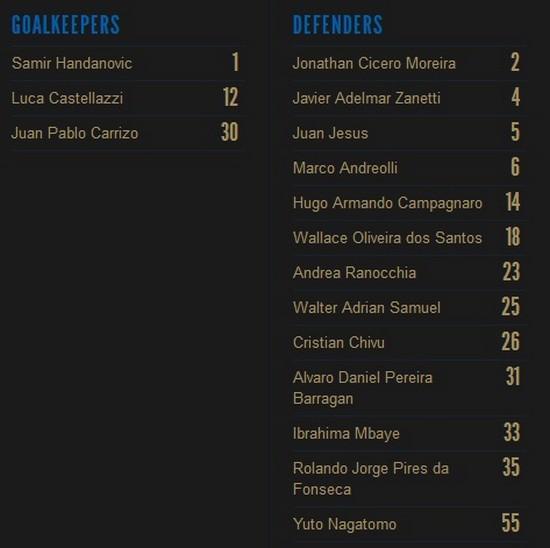 Ada FC Inter 1